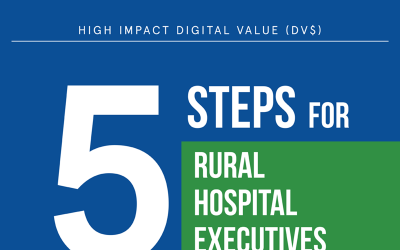 Digital Momentum During Disruption for Rural Health Providers
